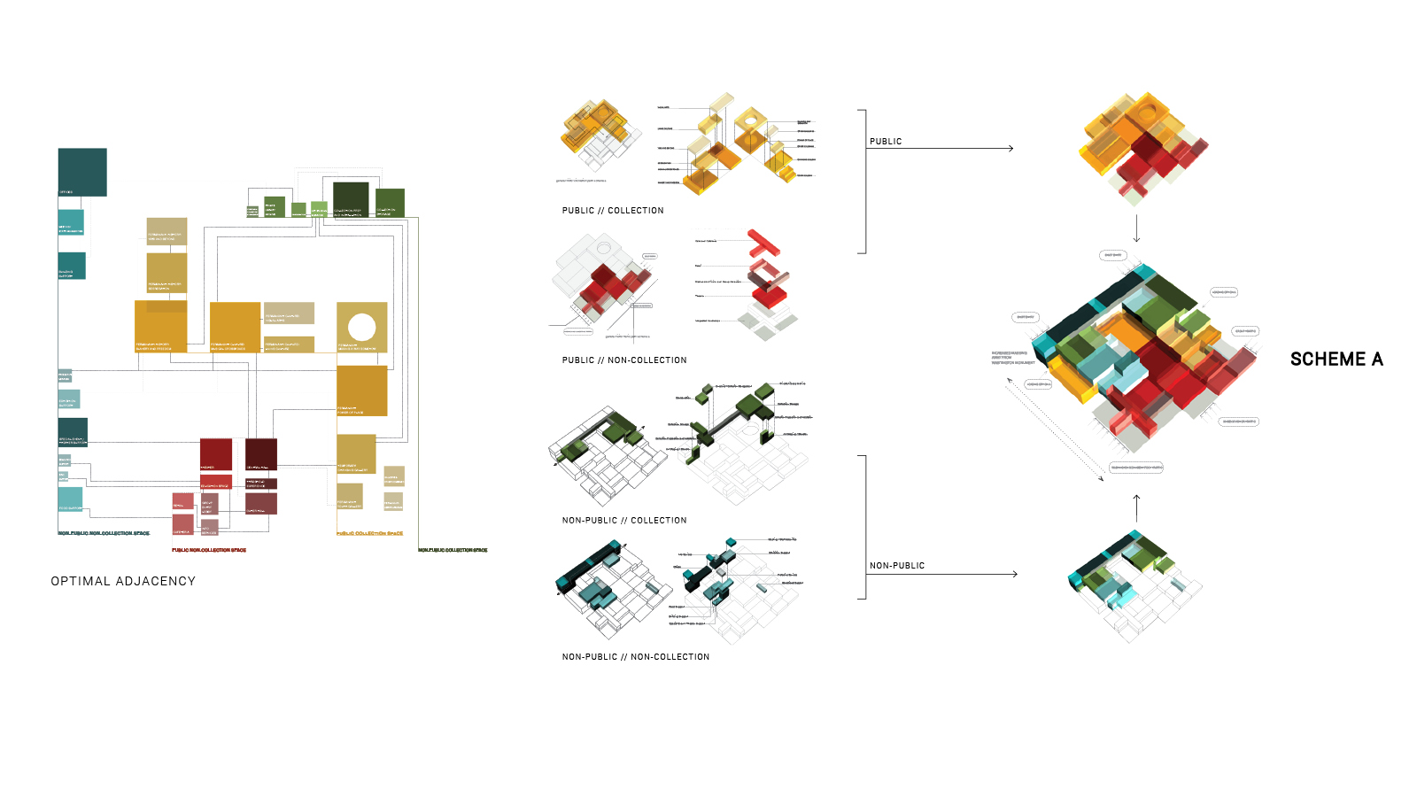 Smithsonian museum of african american history culture for Traditions of america floor plans